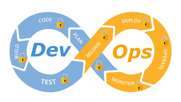 illustration de la tendance devsecops