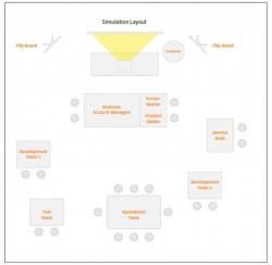 devops simulation