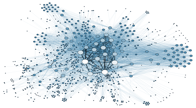 definition data visualisation