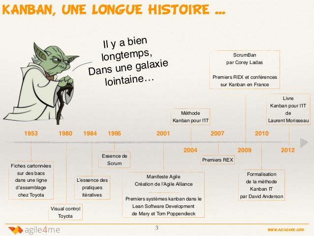 Kanban, une longue histoire de Agile4me