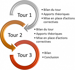 simulation devops 2