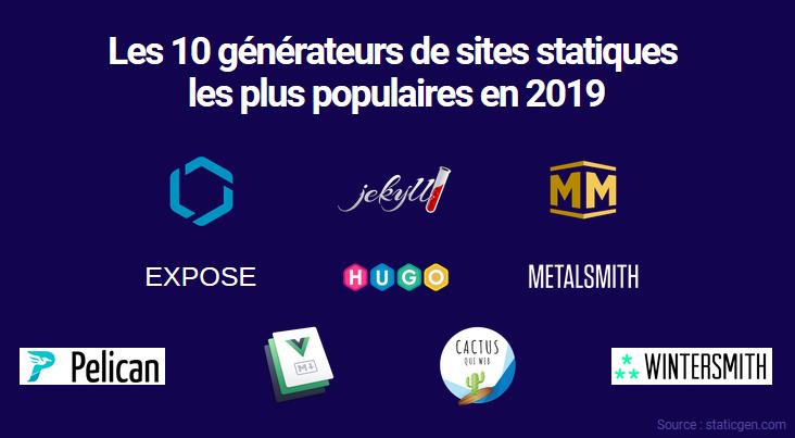Top 10 générateurs de sites statiques les plus populaires 2019
